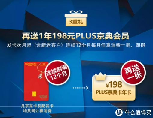 用这两张卡,免费拿下7年京东Plus