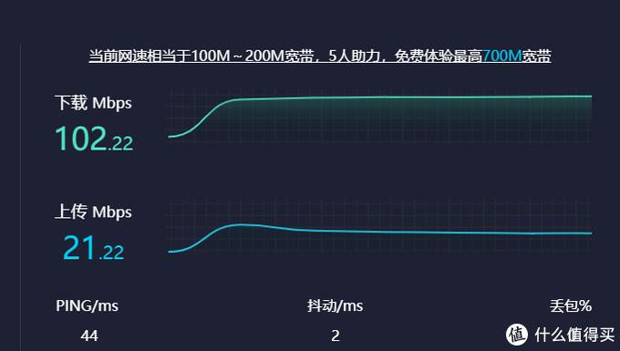 符合100M宽带