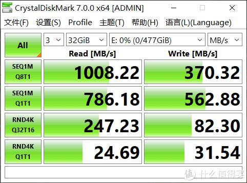 朋友换笔记本电脑后买了M.2 NVMe移动硬盘盒,绿联20Gbps硬盘盒(CM347)开箱和体验