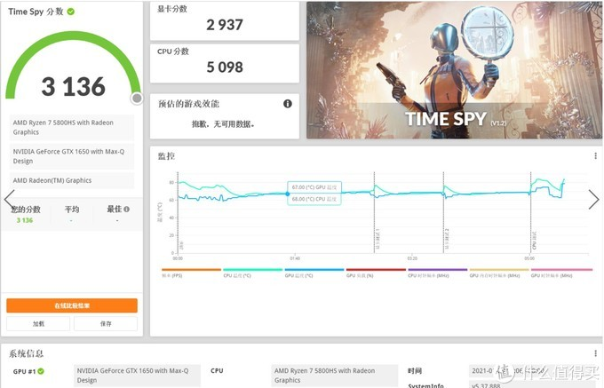 幻13 3Dmark ts跑分