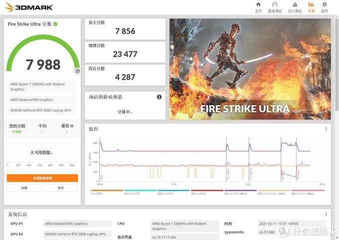 幻13+XG Mobile 3Dmark tsu跑分