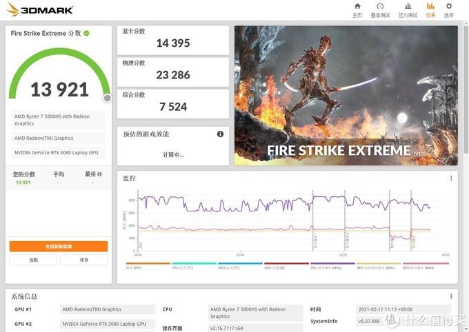 幻13+XG Mobile 3Dmark fsex跑分