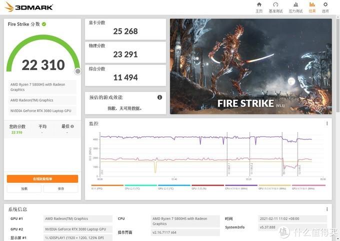 幻13+XG Mobile 3Dmark fs跑分
