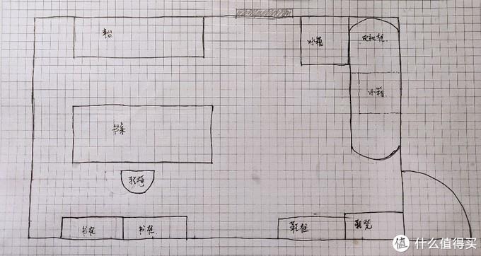 布局图1.0