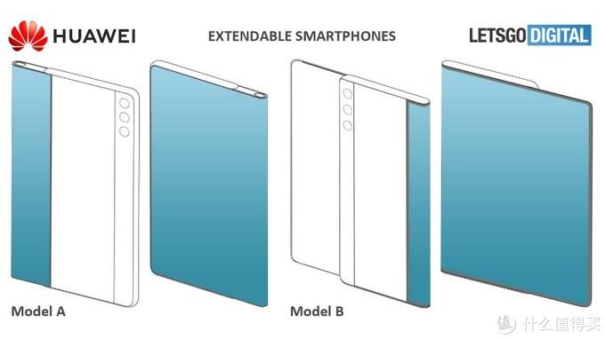 智能手机新战场,盘点各厂商折叠屏新形态