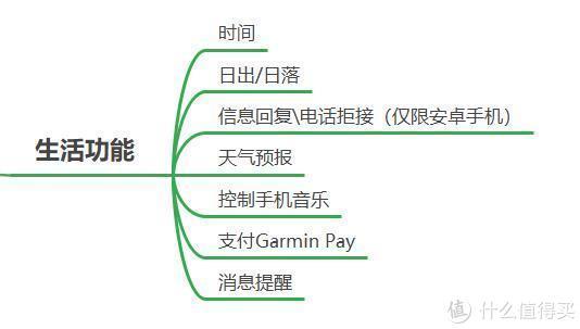 【新品速递】佳明发布长续航手表Garmin Enduro