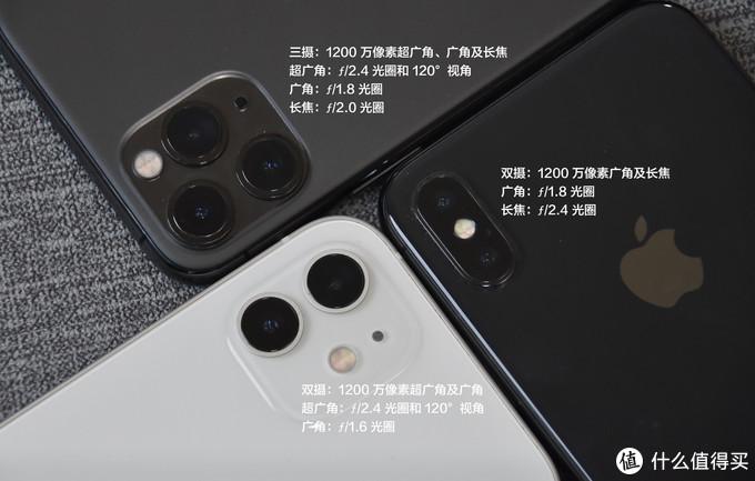 勇闯闲鱼剁手256G国行iPhone 12后,我用iPhone X和11Pro做了下对比