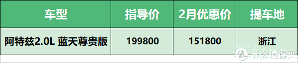 2月份车fans购车工具书:阿特兹车源泛滥,迈锐宝不到12万