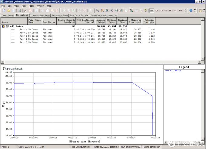 2.4G频段最高为98Mbps