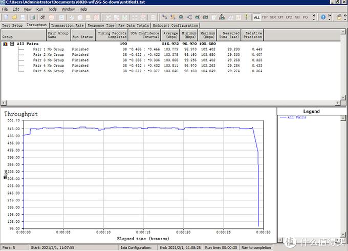 5G频段最高为516Mbps