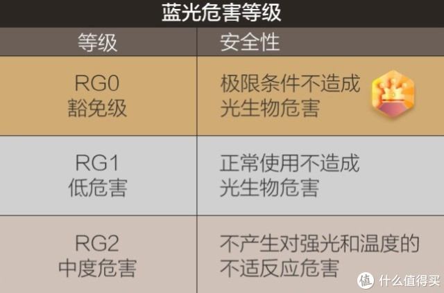 华为智选欧普智能台灯2S评测体验!
