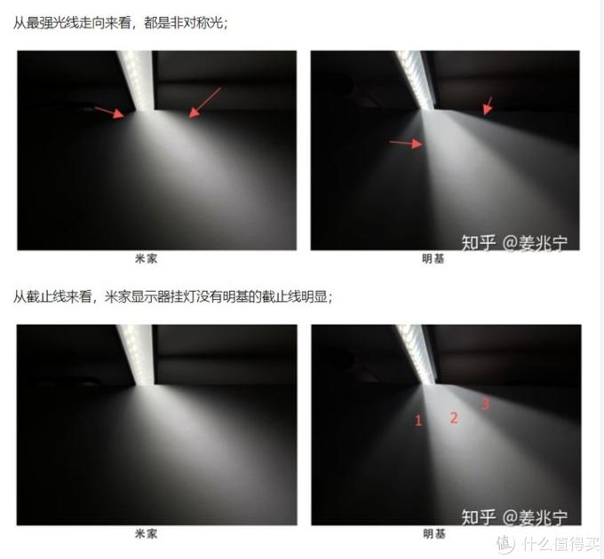 桌面上的非对称光之道:联想拯救者屏幕挂灯测评(附对比明基、米家)