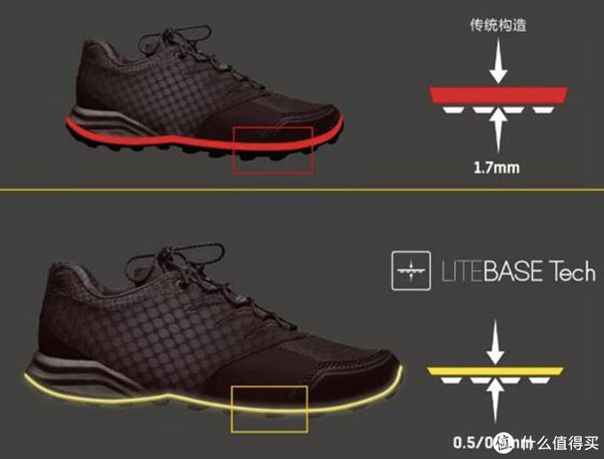 V底是什么,有区别吗?怎么选V底的鞋子?看我这简单的介绍!