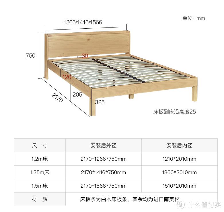 采购清单 网购床、床垫和书桌
