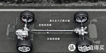 奥迪的四驱真被减配了?纯机械改电控只是时代的发展