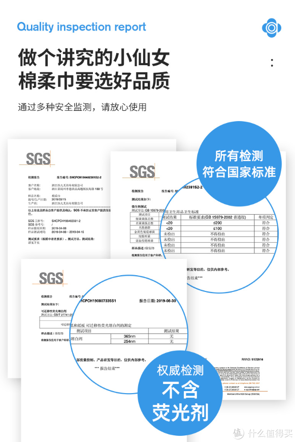 国家标准质检报告