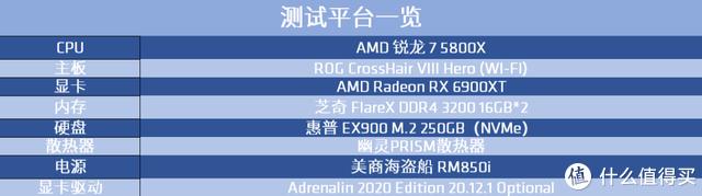 AMD锐龙7 5800X实测:高画质特效全开60帧+流畅运行