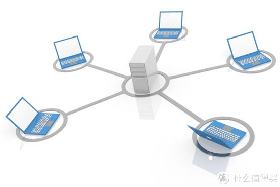 你家宽带是公网IP吗?为什么运营商不愿意给你公网IP?