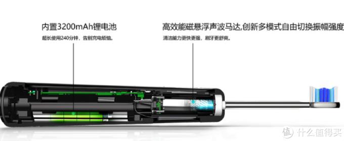 电动牙刷哪个牌子好?好用的电动牙刷具备什么特点?