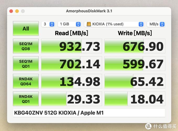 Thunderbolt 3大战USB 3.2 Gen 2,绿联CM343和绿联CM347体验