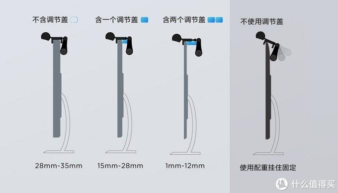厚型显示器挂灯解决方案 - LEGION多功能护眼挂灯