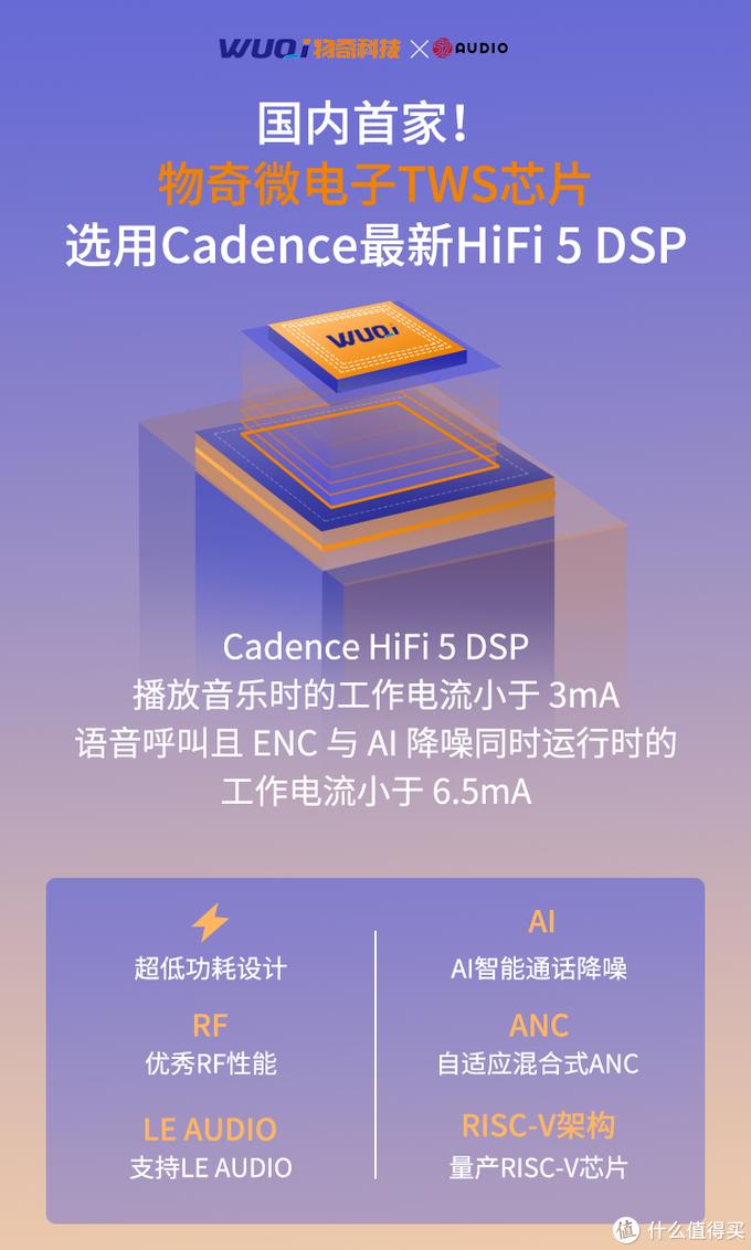 国内首家!物奇微电子TWS芯片选用Cadence最新HiFi 5 DSP