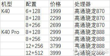 红米新机即将发布,K30S和K40到底该怎么选呢