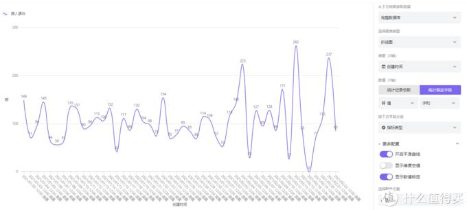 教你如何利用IOS健康的数据做可视化分析