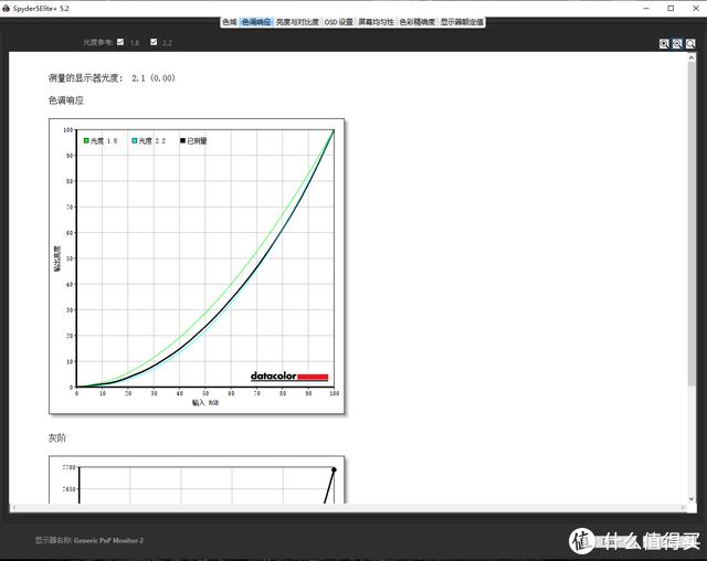 大曲率高刷电竞屏带来的沉浸感:蚂蚁电竞ANT32VQC上手评测