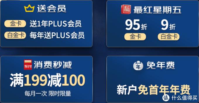 支付满减免年费,PLUS会员直接送,消费积分送红包——京东联名卡汇总(附传送门)
