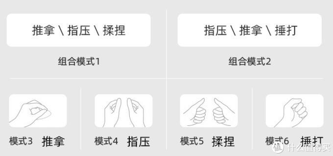 专为女性设计的护腰塑身之选——攀高PG-2643腰椎按摩仪试用报告