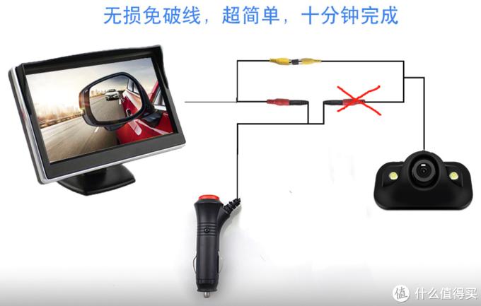 第一家的主机集成在了显示屏中,少了一台需要收纳的设备。并且线路精简,我收到货后发现摄像头也不需要单独从点烟器取电,一根视频线直接连接显示屏即可工作