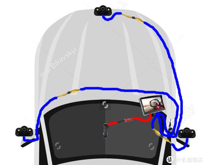 DIY安装车载盲区摄像系统