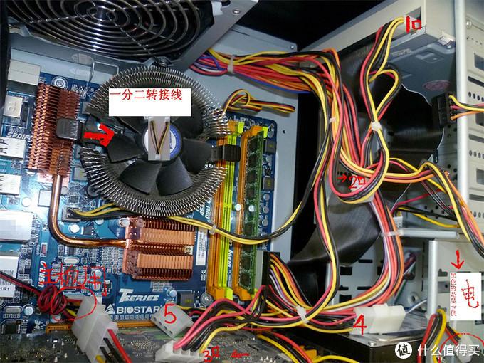 从变化中看不变,PC机电的发展与未来猜想