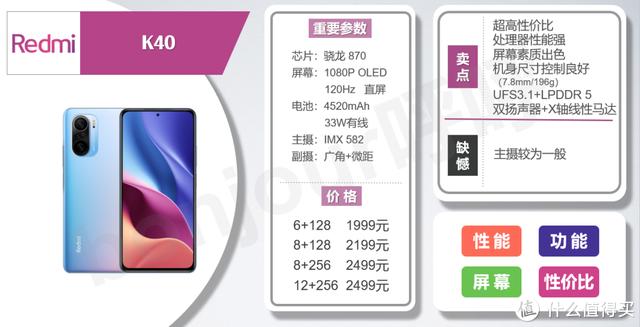 红米K40系列,选哪个配置?