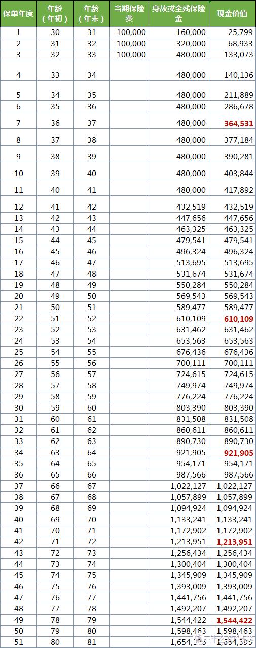 国联益利多,复利3.5%,还有1大亮点!