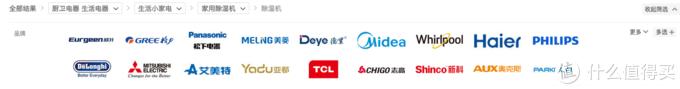 苏宁易购除湿机品牌默认列表