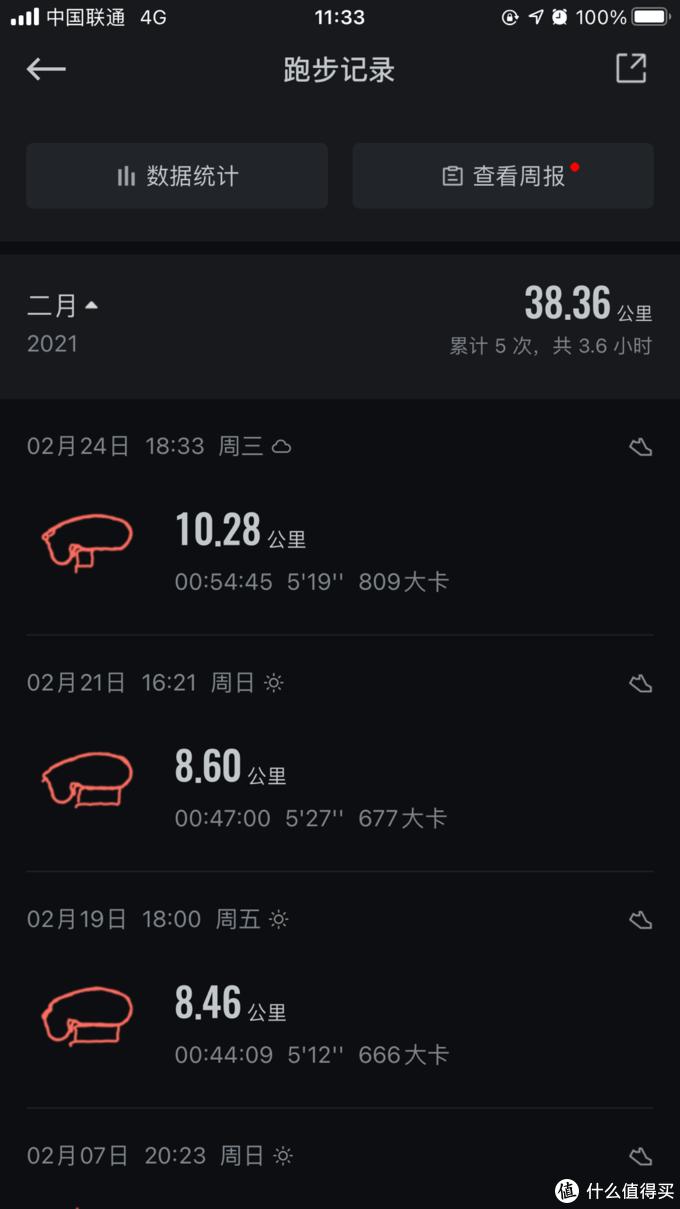 春节假期基本上都义务奉献了,没时间跑步,只有上班了才跑了跑
