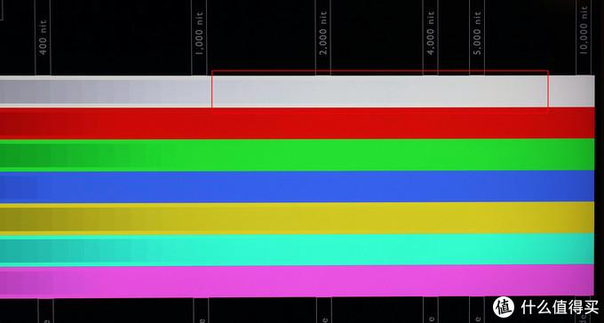 海信V3F-PRO的高光灰阶