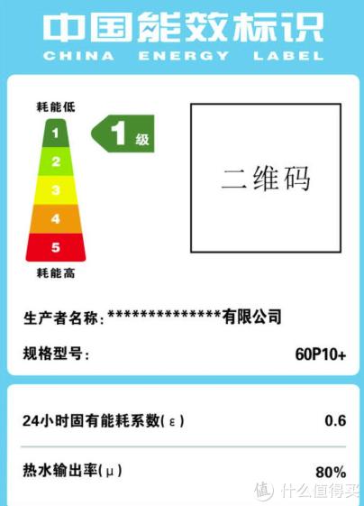 采暖、热水我都要!燃气壁挂炉选购指南,一级能效+冷凝炉是否值得?
