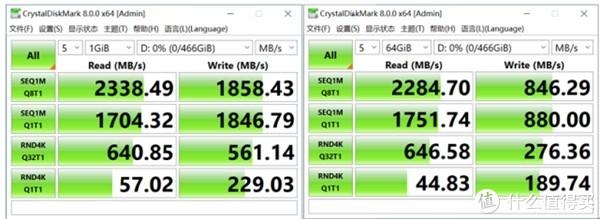 96层TLC+群联主控 新一代英睿达P2 500GB实测