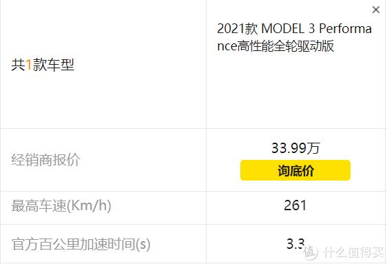 从可玩性出发,为什么说Model3高性能版做到了同级别内无对手