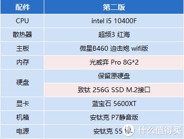 上篇中,原硬盘容量应该是希捷 1T 7200转+东芝 3T  7200转