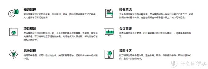 学好思维导图,提高工作效率-思维导图推荐,以及模板下载网站推荐
