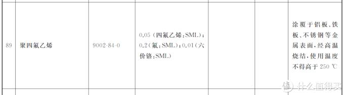 SML:特定迁移限量mg/kg