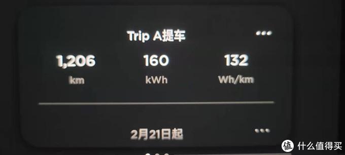 中途跑到1200公里的时候记录的平均能耗