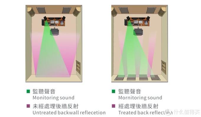 每日好物:装饰画还能让影音设备性能升级?普通的不行,但它可以!