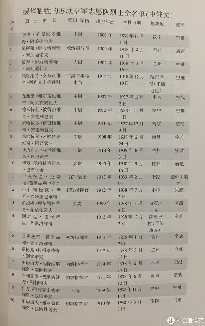 图书馆猿の2021读书计划11:《武汉上空的鹰》