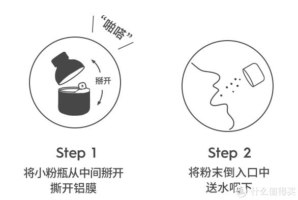 辣妈逆生长的秘密~30+女性保健品礼物选购清单(附折扣信息)