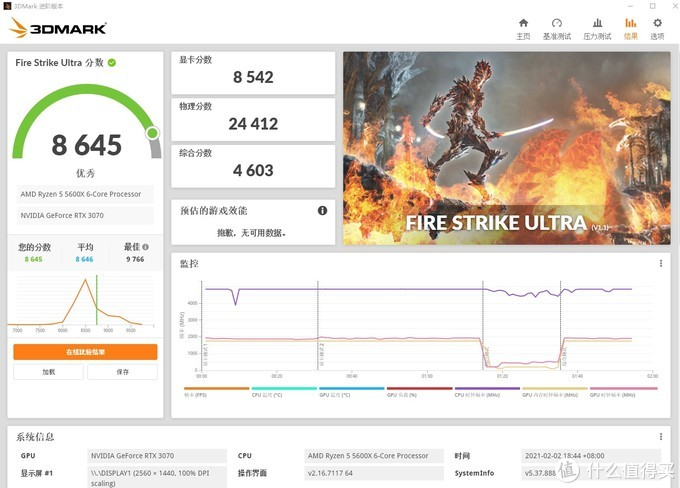3DMARK FIRE STRIKE ULTRA 8645分